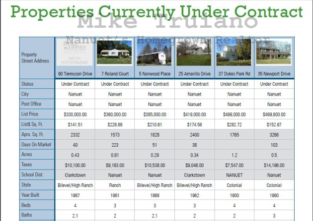 nanuet real estate under contract may 2011